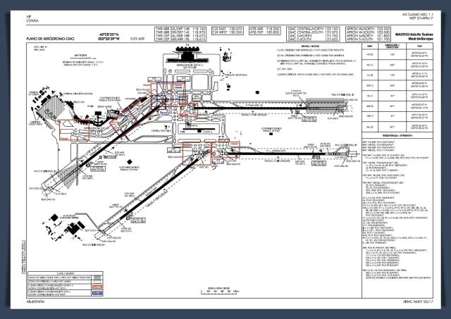 LEMD diagram