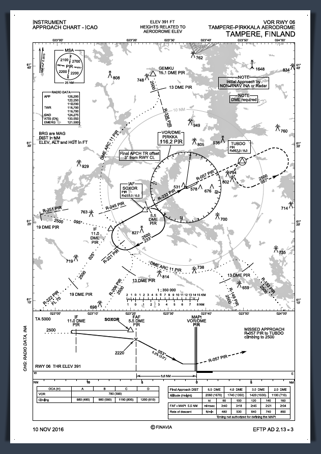 EFTP Chart 2