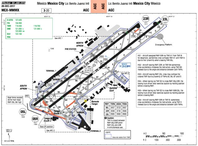MMMX diagram 2