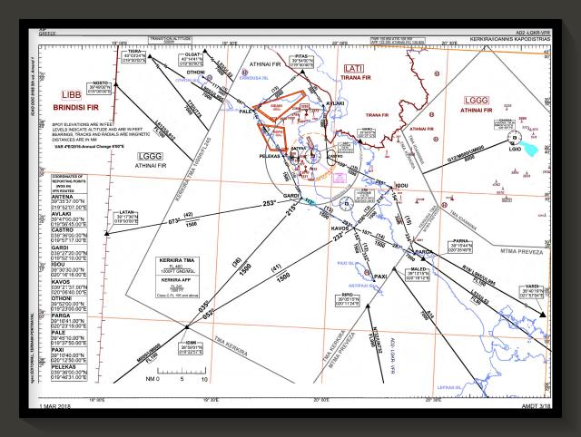 LGKR chart